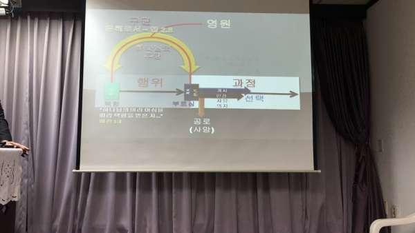Seminário da Igreja Cristã Maranata na Coreia do Sul  - galerias/4713/thumbs/formatfactory07.jpg